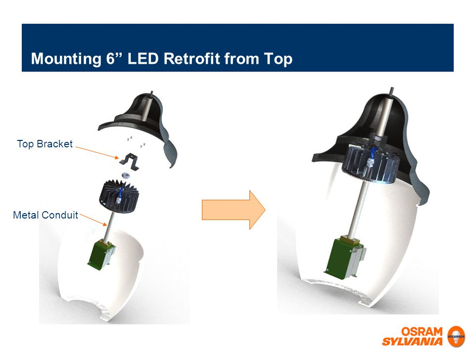 Mounting 6 LED Retrofit from Top