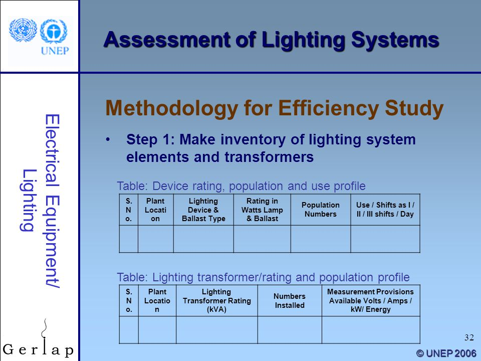 Assessment of Lighting Systems