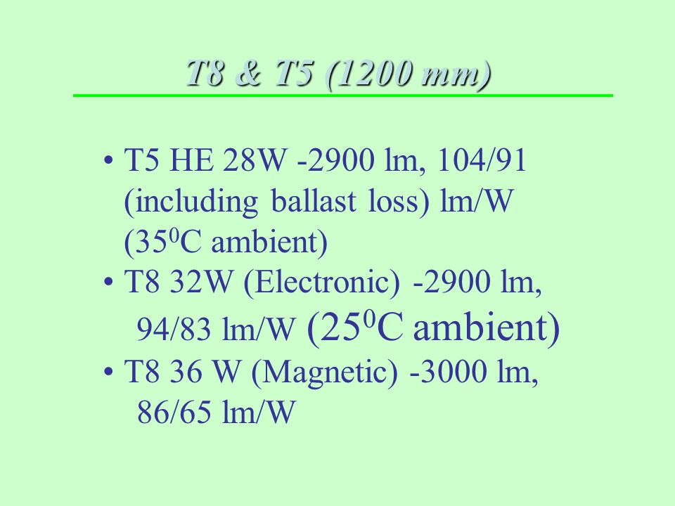 T8 & T5 (1200 mm) T5 HE 28W lm, 104/91 (including ballast loss) lm/W (350C ambient) T8 32W (Electronic) lm, 94/83 lm/W (250C ambient)