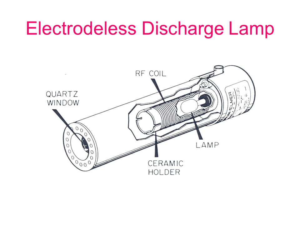 Electrodeless Discharge Lamp