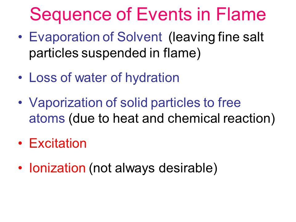 Sequence of Events in Flame