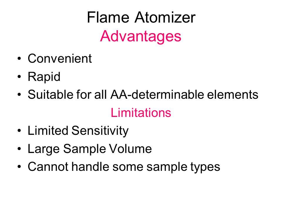 Flame Atomizer Advantages