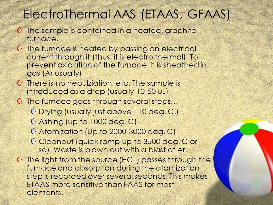 ElectroThermal AAS (ETAAS, GFAAS)