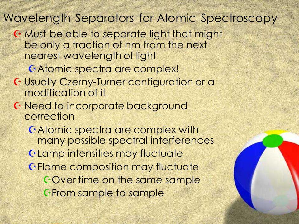 Wavelength Separators for Atomic Spectroscopy