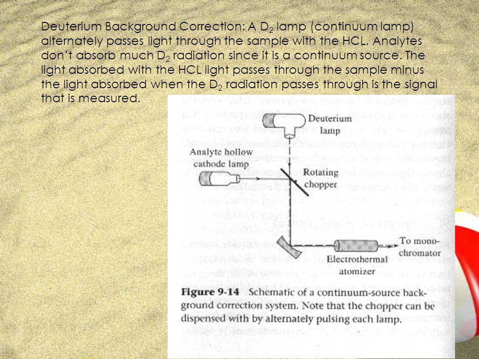Deuterium Background Correction: A D2 lamp (continuum lamp) alternately passes light through the sample with the HCL.