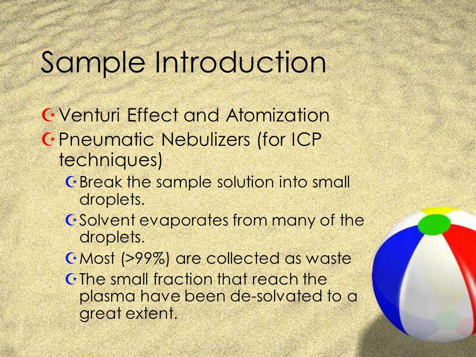 Sample Introduction Venturi Effect and Atomization