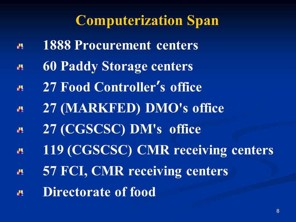 Computerization Span 1888 Procurement centers 60 Paddy Storage centers