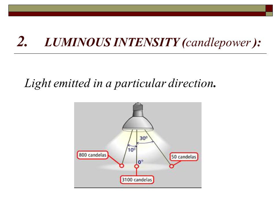2. LUMINOUS INTENSITY (candlepower ):