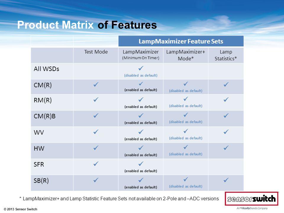 LampMaximizer Feature Sets
