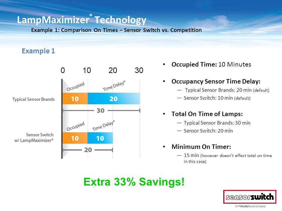 LampMaximizer® Technology Example 1: Comparison On Times – Sensor Switch vs. Competition