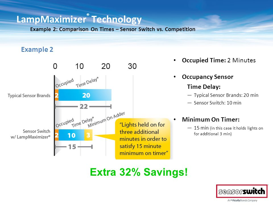 LampMaximizer® Technology Example 2: Comparison On Times – Sensor Switch vs. Competition