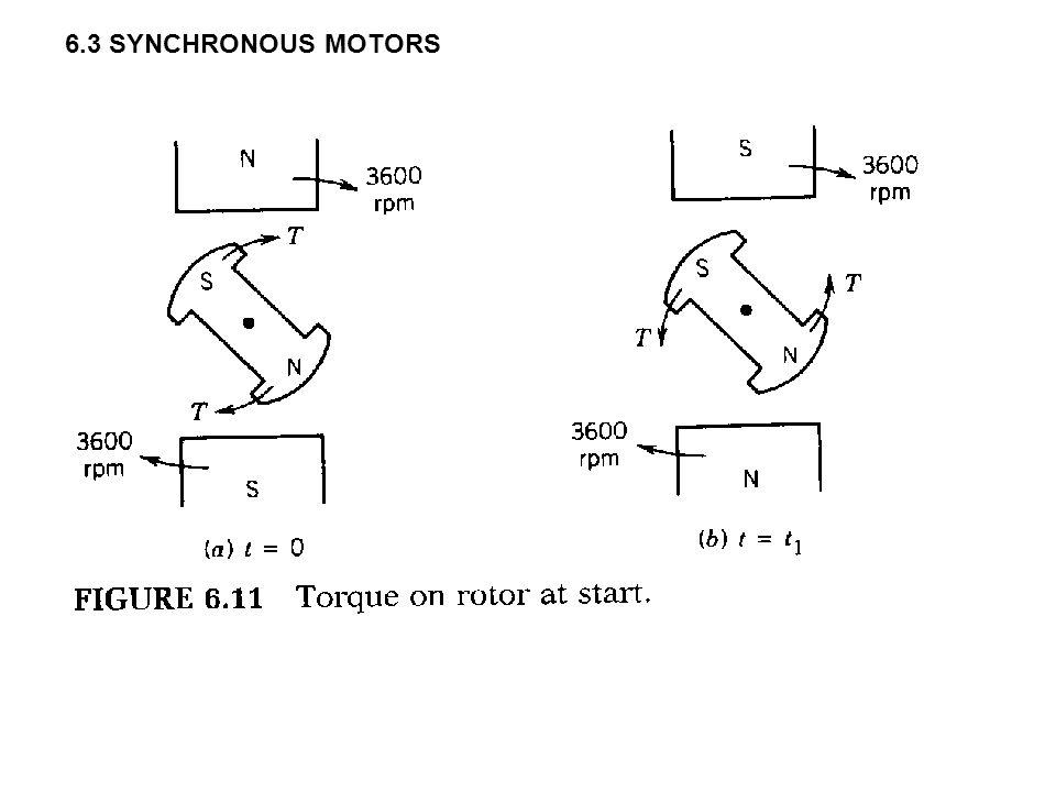 6.3 SYNCHRONOUS MOTORS