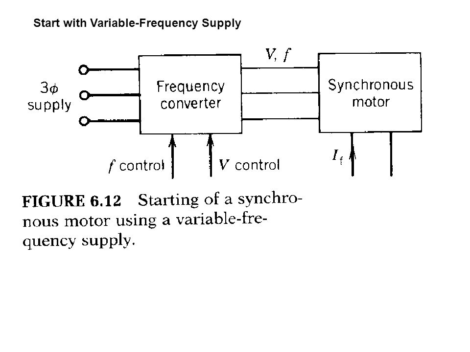 Start with Variable‑Frequency Supply