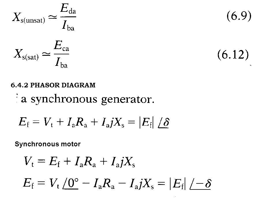 6.4.2 PHASOR DIAGRAM Synchronous motor
