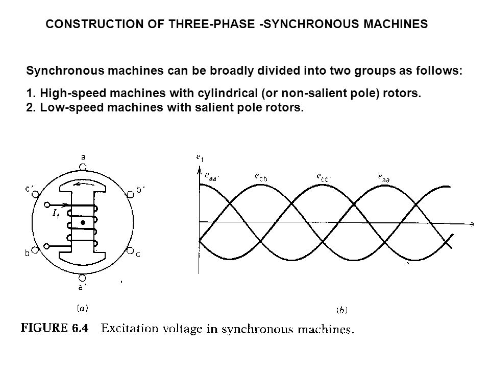 CONSTRUCTION OF THREE‑PHASE ‑SYNCHRONOUS MACHINES