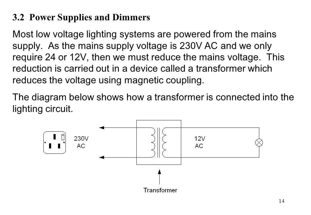 3.2 Power Supplies and Dimmers