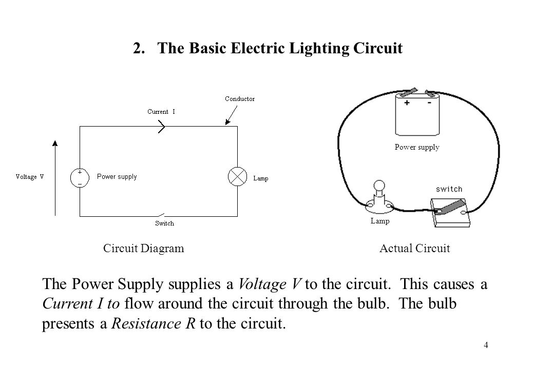 2. The Basic Electric Lighting Circuit
