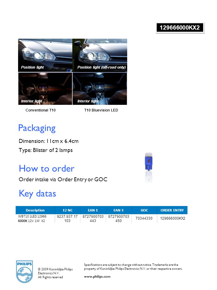 Packaging How to order Key datas KX2 Dimension: 11cm x 6.4cm