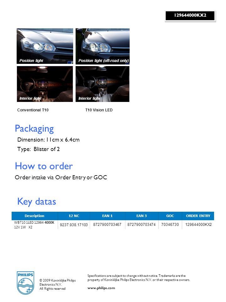 Packaging How to order Key datas Dimension: 11cm x 6.4cm