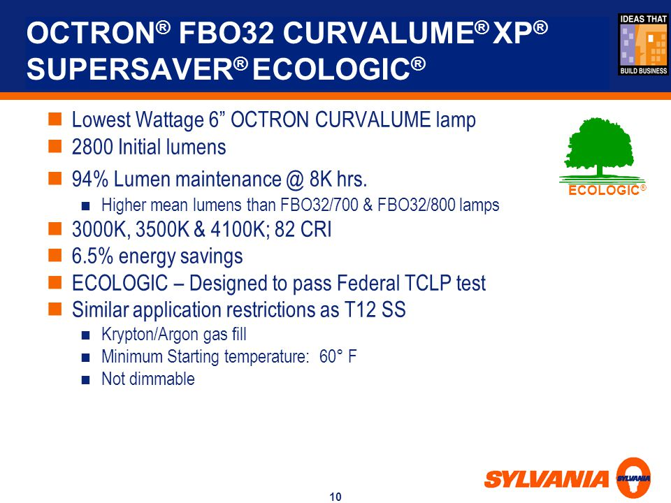 OCTRON® FBO32 CURVALUME® XP® SUPERSAVER® ECOLOGIC®