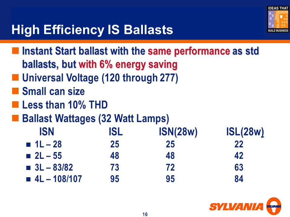 High Efficiency IS Ballasts