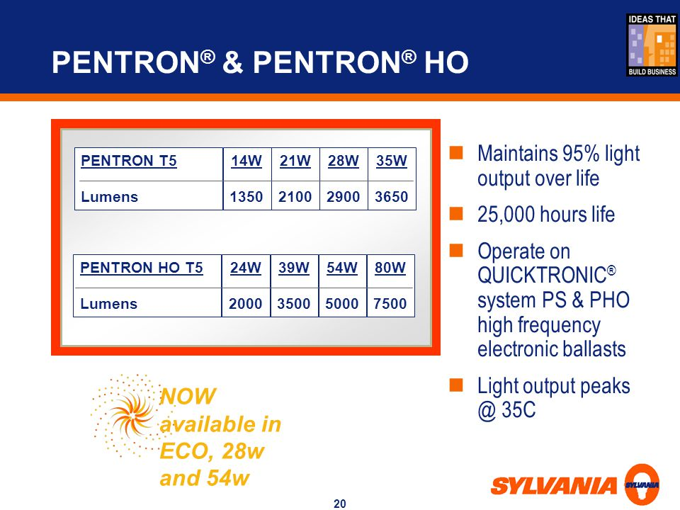 PENTRON® & PENTRON® HO Maintains 95% light output over life