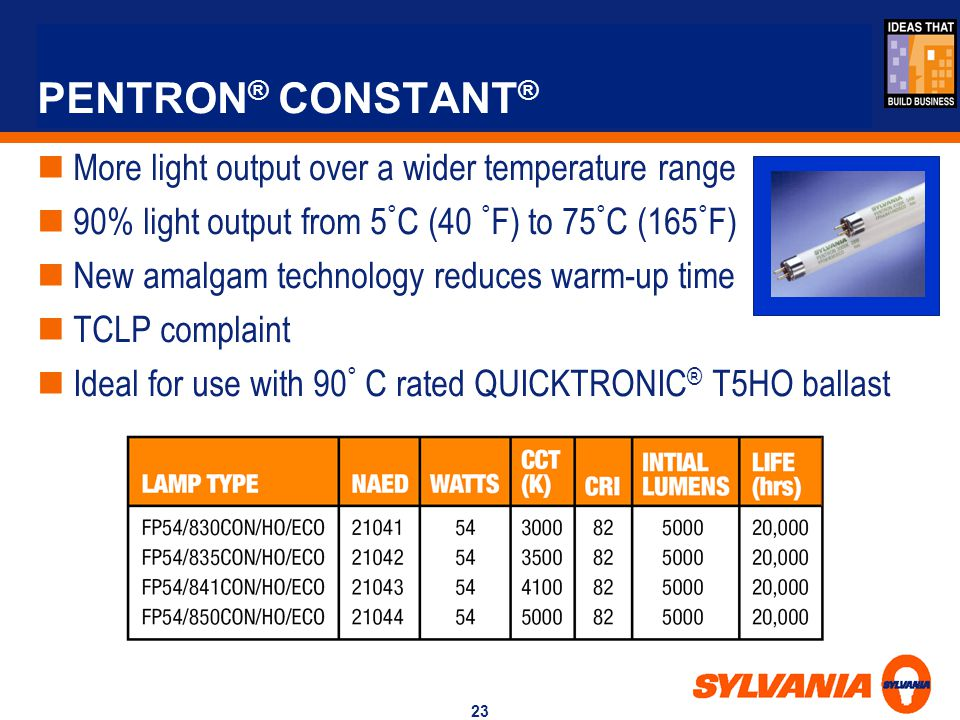PENTRON® CONSTANT® More light output over a wider temperature range
