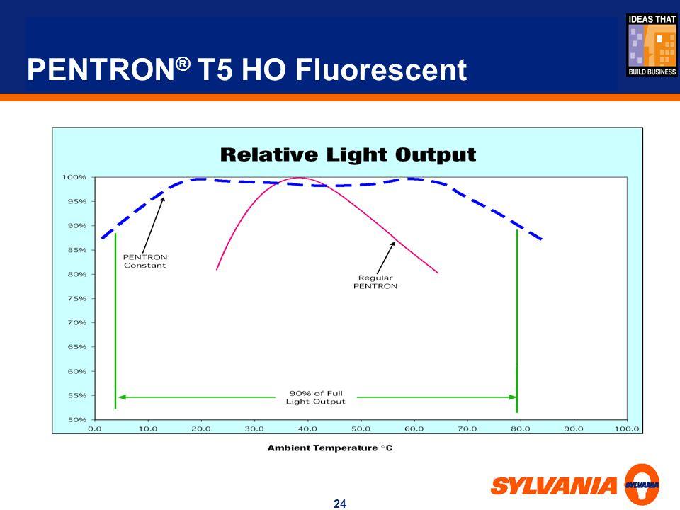 PENTRON® T5 HO Fluorescent