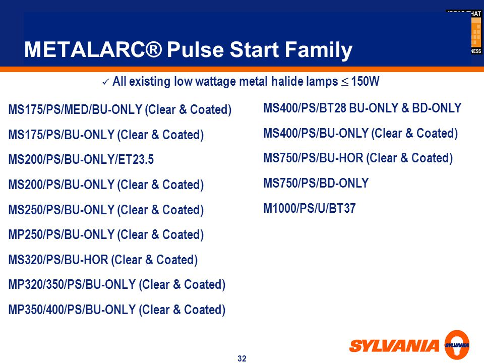 METALARC® Pulse Start Family