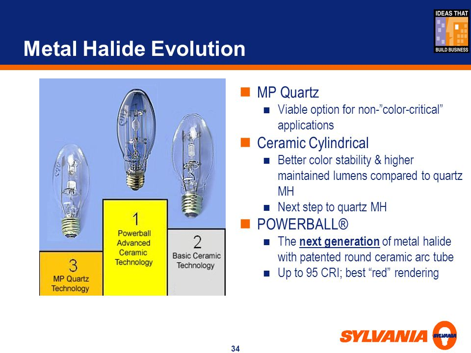 Metal Halide Evolution