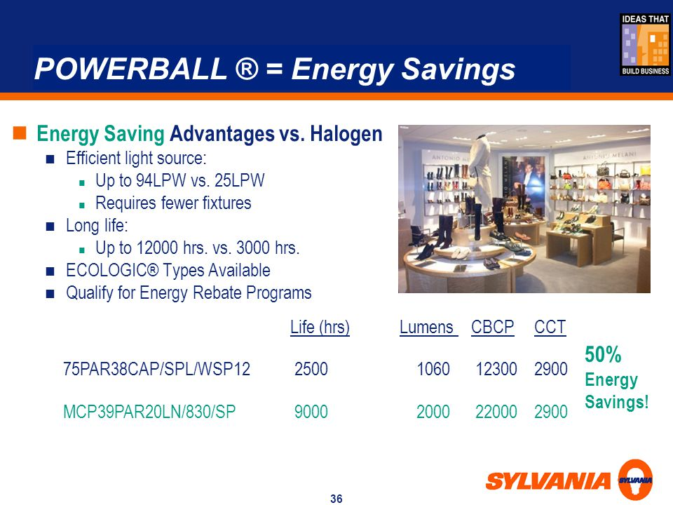 POWERBALL ® = Energy Savings