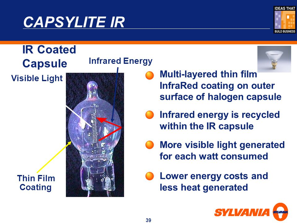 CAPSYLITE IR IR Coated Capsule Multi-layered thin film