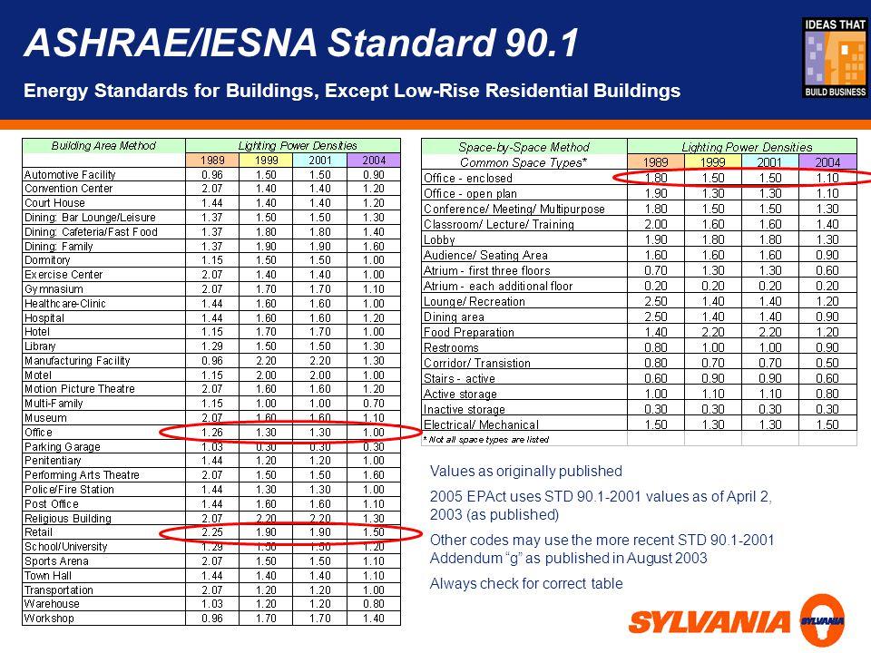 ASHRAE/IESNA Standard 90.1