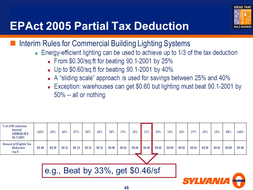 EPAct 2005 Partial Tax Deduction