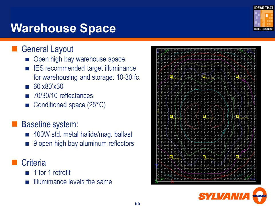 Warehouse Space General Layout Baseline system: Criteria