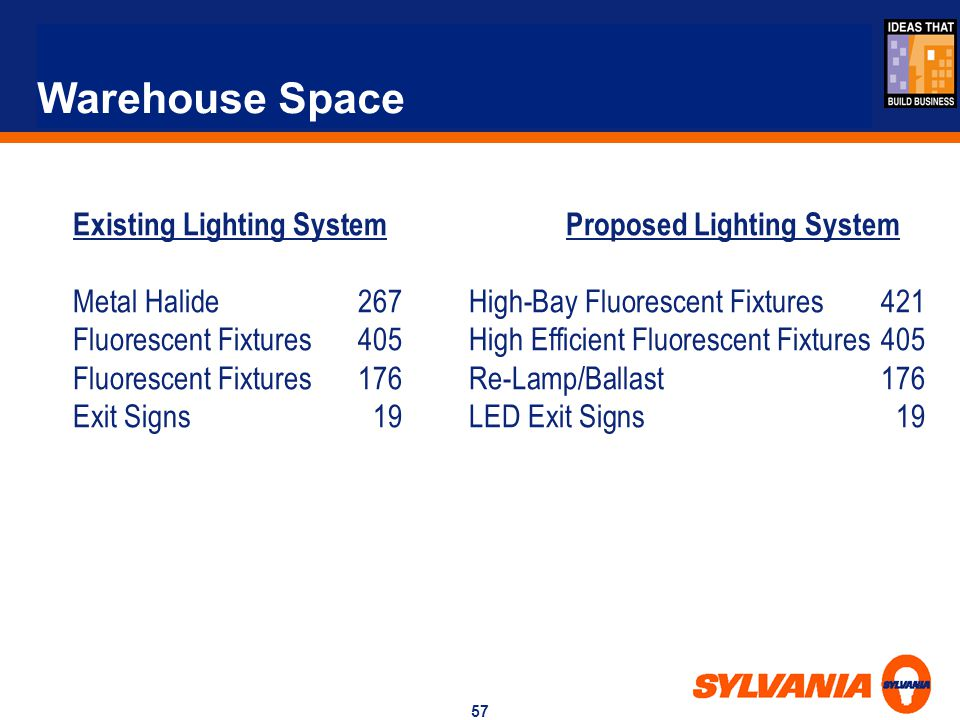 Warehouse Space Existing Lighting System Proposed Lighting System