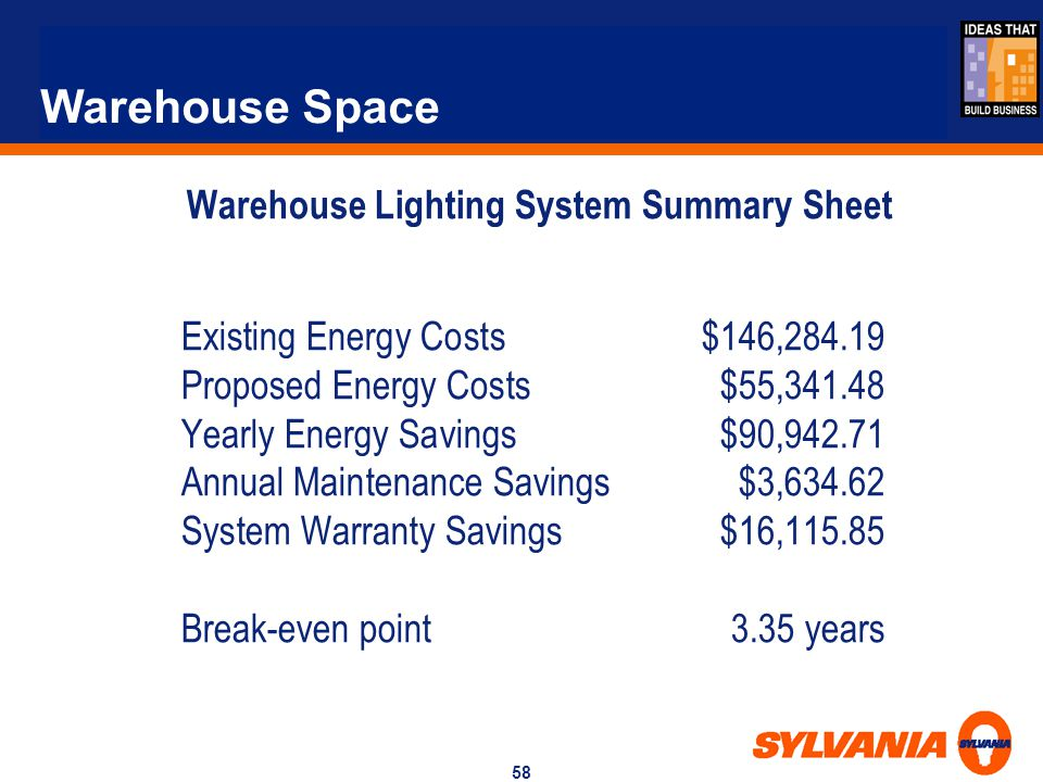 Warehouse Lighting System Summary Sheet
