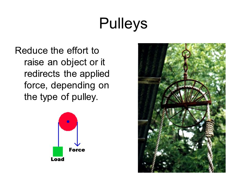 Pulleys Reduce the effort to raise an object or it redirects the applied force, depending on the type of pulley.