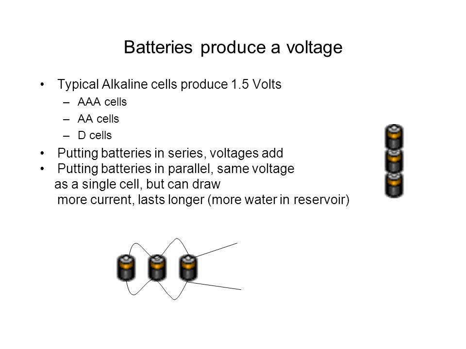 Batteries produce a voltage