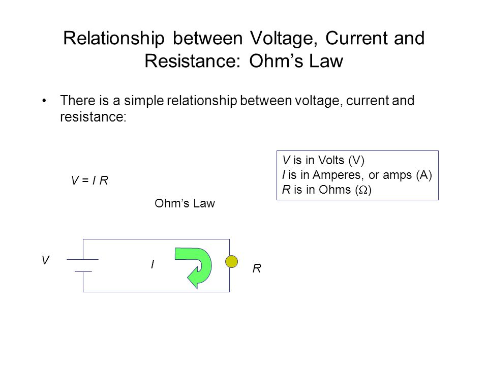 Relationship between Voltage, Current and Resistance: Ohm's Law