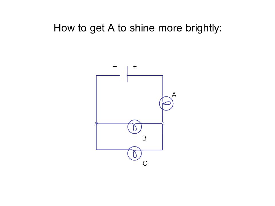 How to get A to shine more brightly: