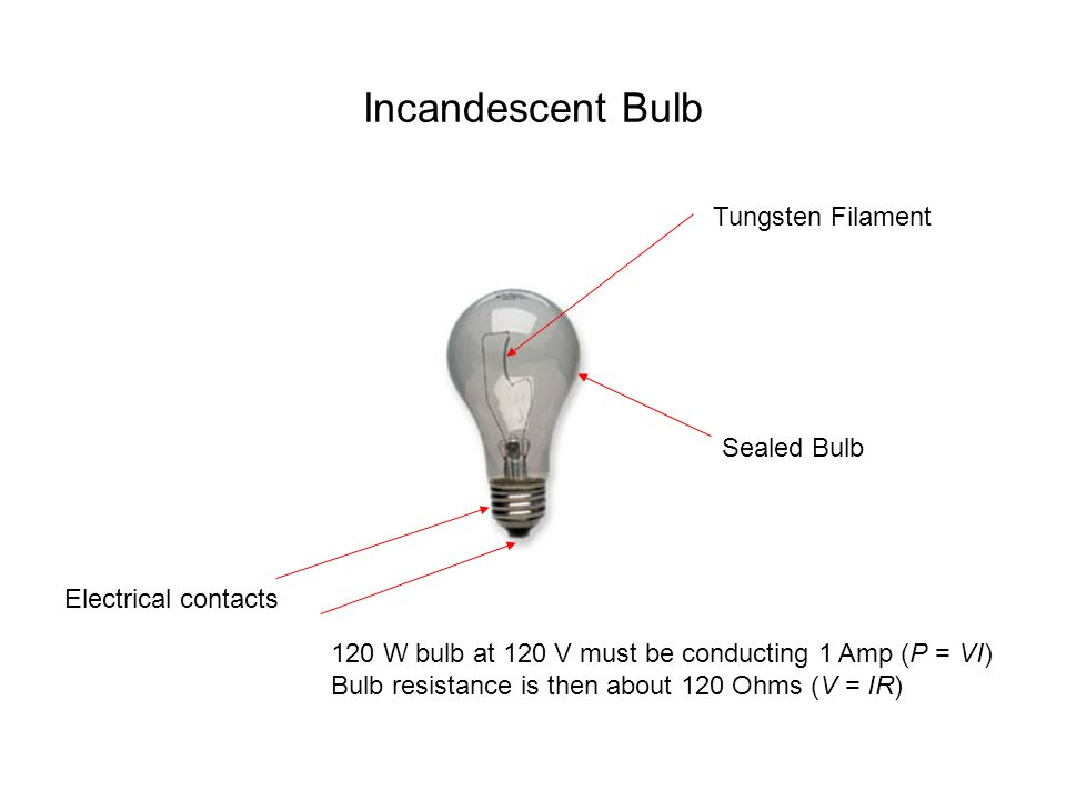 Incandescent Bulb Tungsten Filament Sealed Bulb Electrical contacts