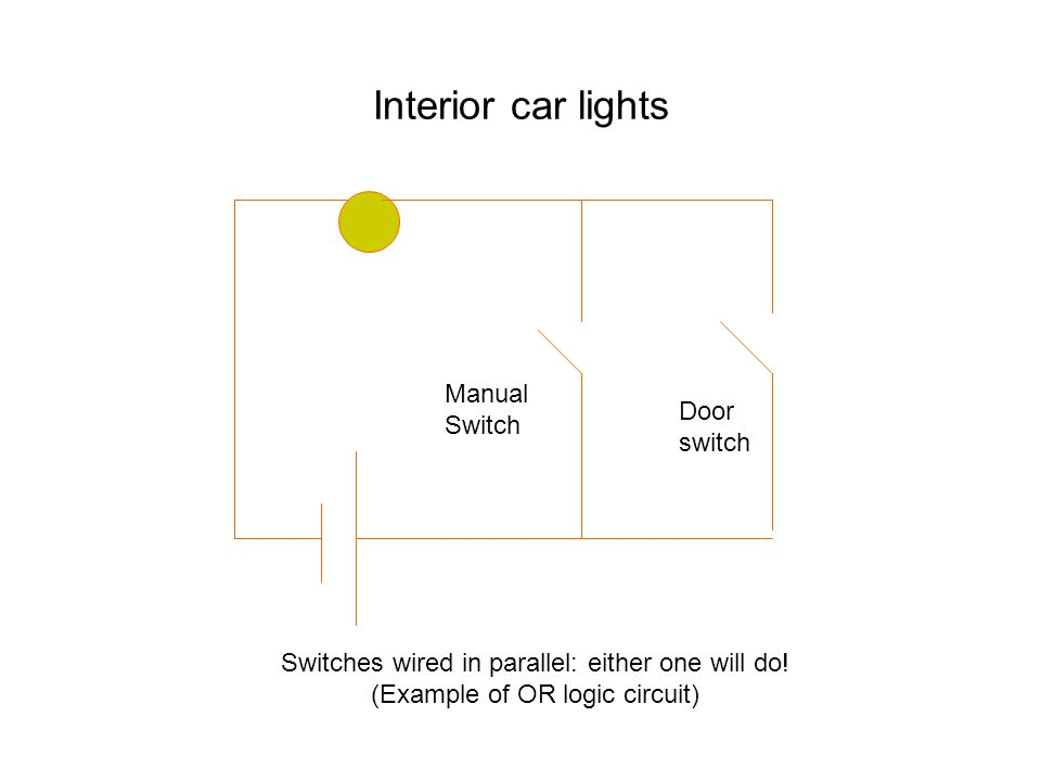 Interior car lights Manual Switch Door switch