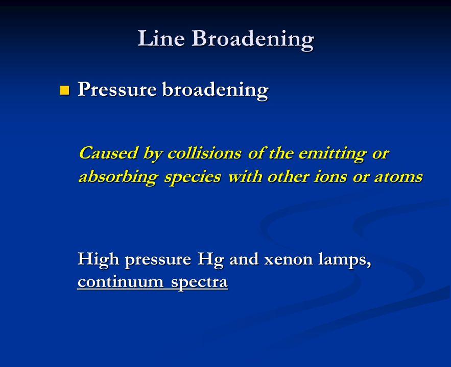 Line Broadening Pressure broadening