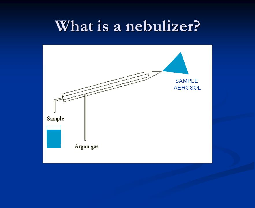 What is a nebulizer SAMPLE AEROSOL