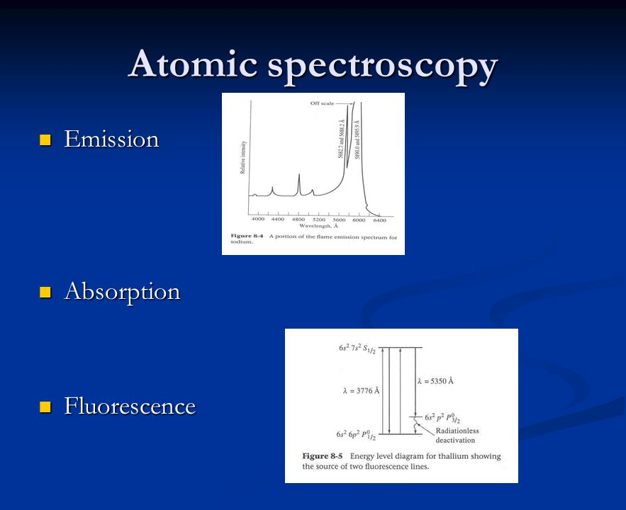 Atomic spectroscopy Emission Absorption Fluorescence