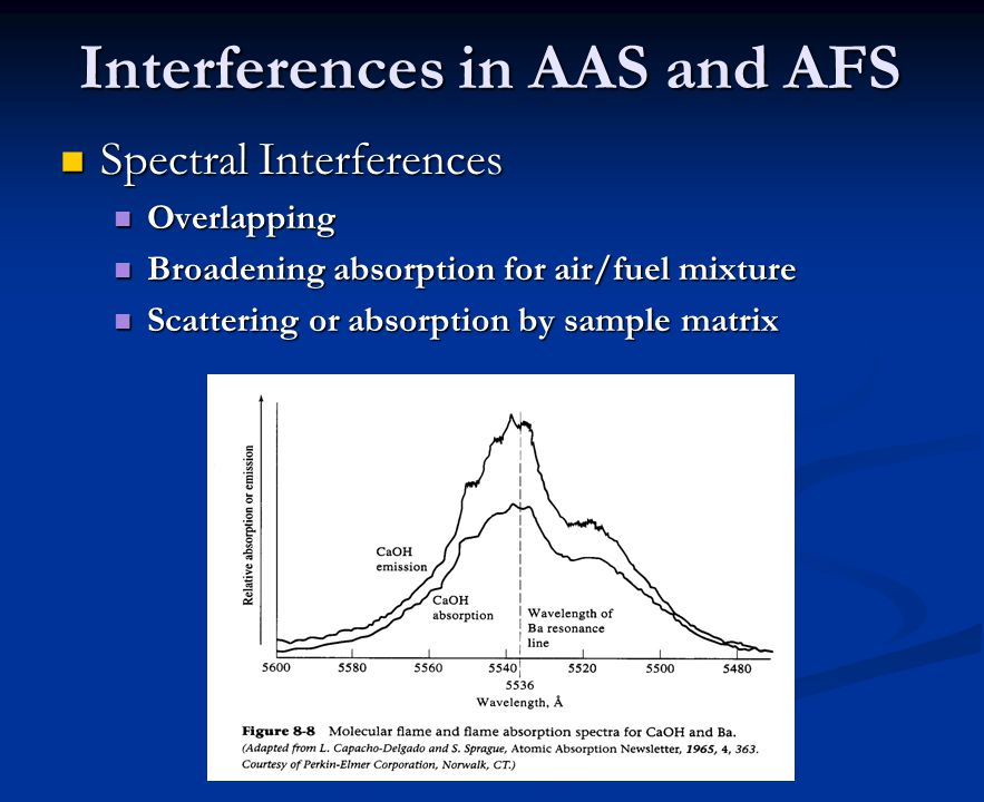 Interferences in AAS and AFS
