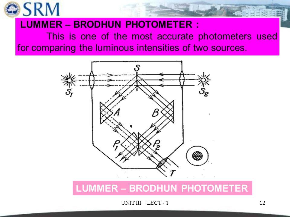 LUMMER – BRODHUN PHOTOMETER :