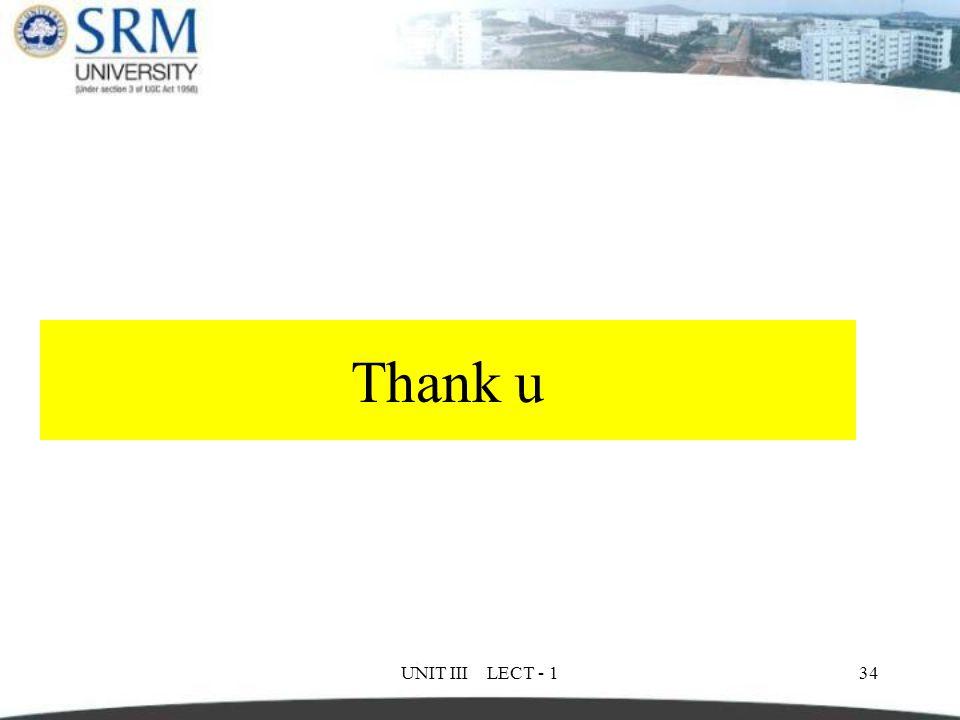 Thank u UNIT III LECT - 1