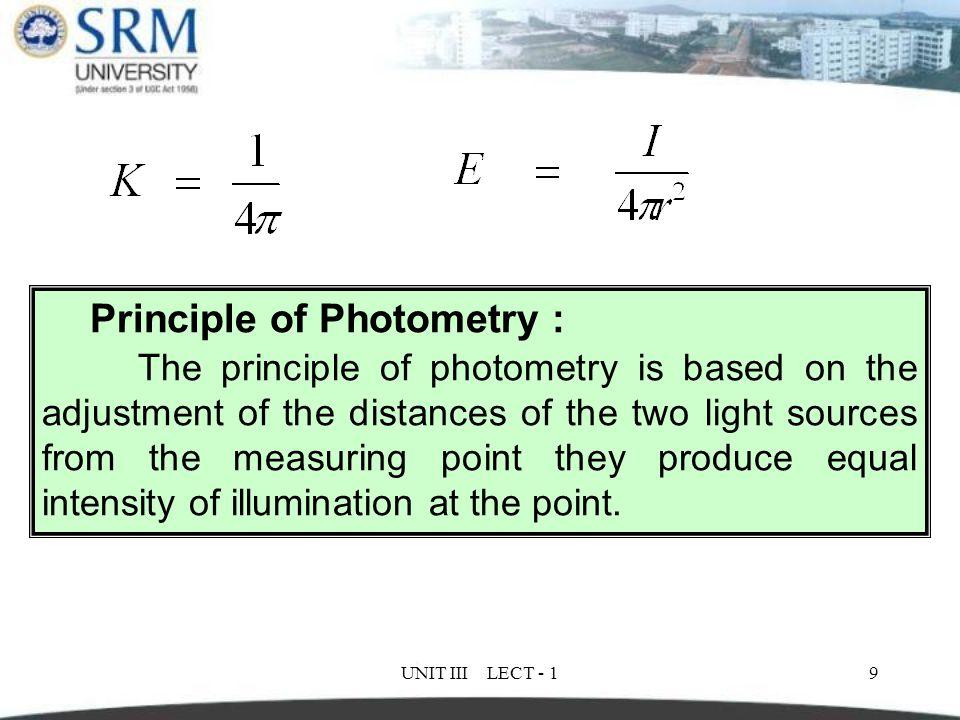 Principle of Photometry :